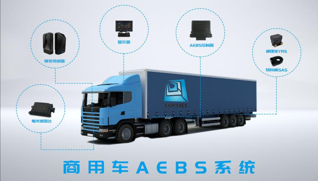 """瑞立科密AEBS:""""制动系统+雷达+摄像头""""创新三融合"""
